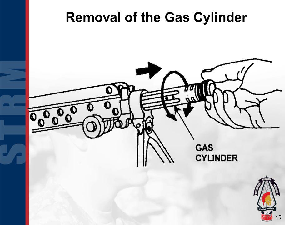 Removal of the Gas Cylinder