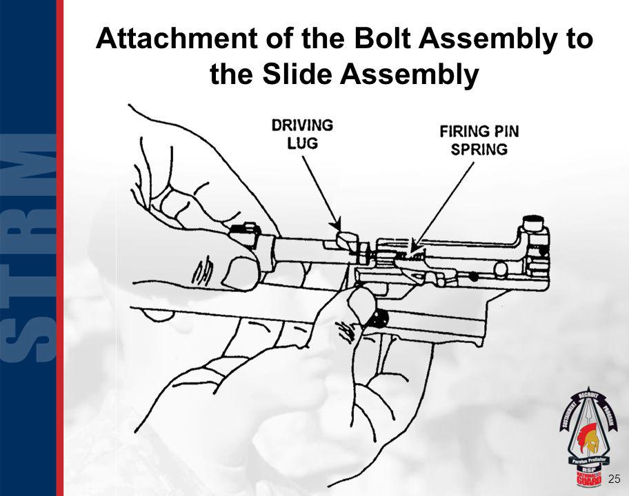 Attachment of the Bolt Assembly to the Slide Assembly