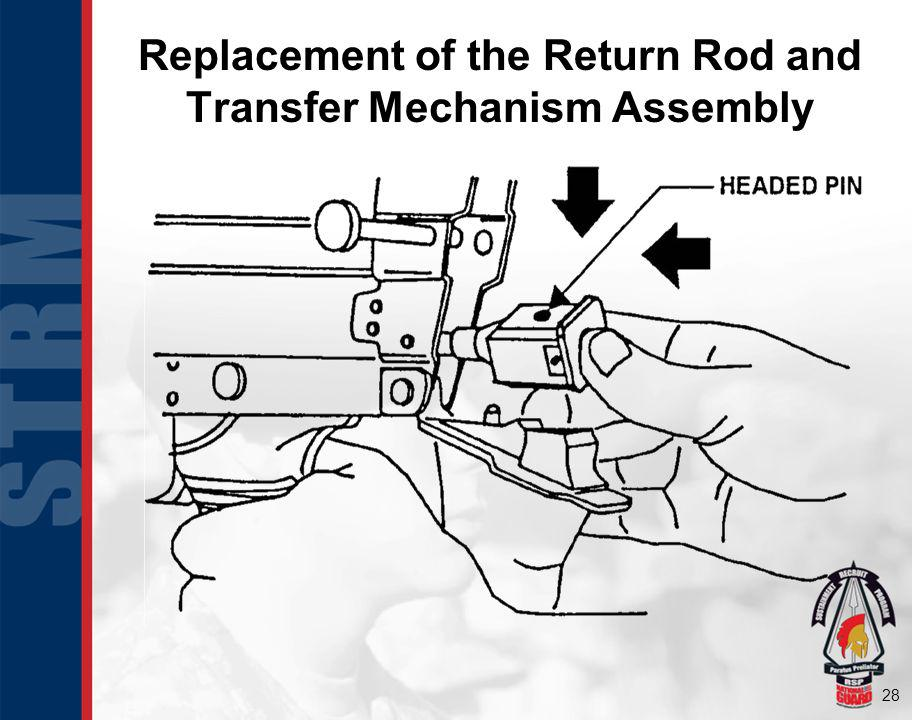 Replacement of the Return Rod and Transfer Mechanism Assembly