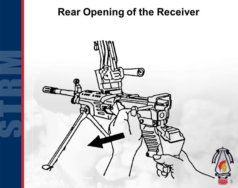 Rear Opening of the Receiver