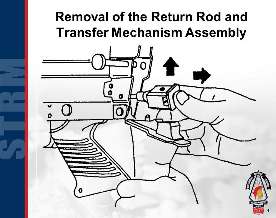 Removal of the Return Rod and Transfer Mechanism Assembly