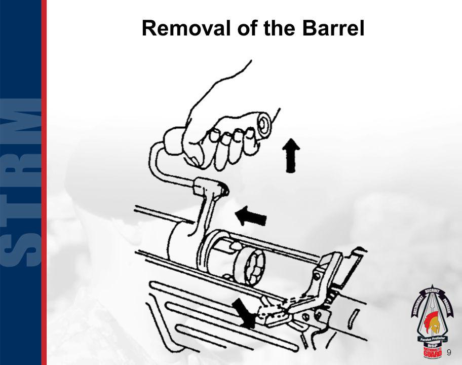Removal of the Barrel
