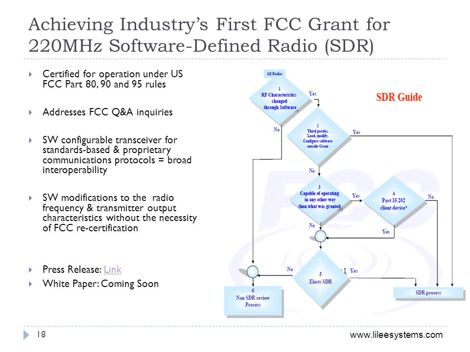 Achieving Industry's First FCC Grant for 220MHz Software-Defined Radio (SDR)