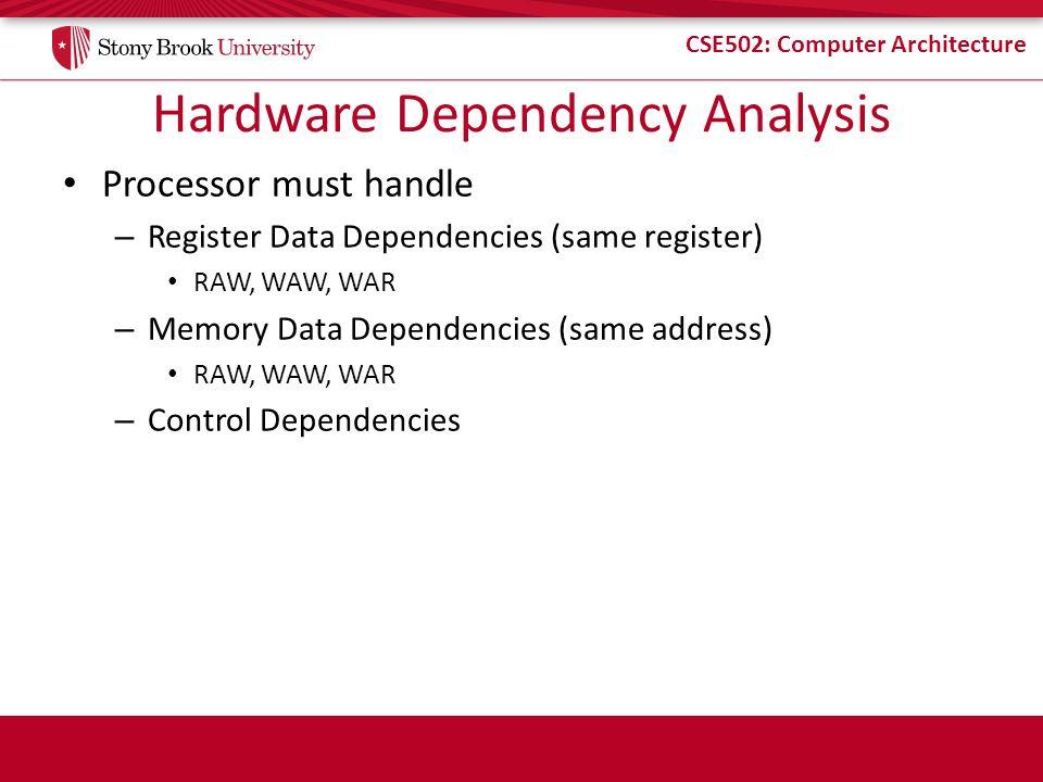 Hardware Dependency Analysis
