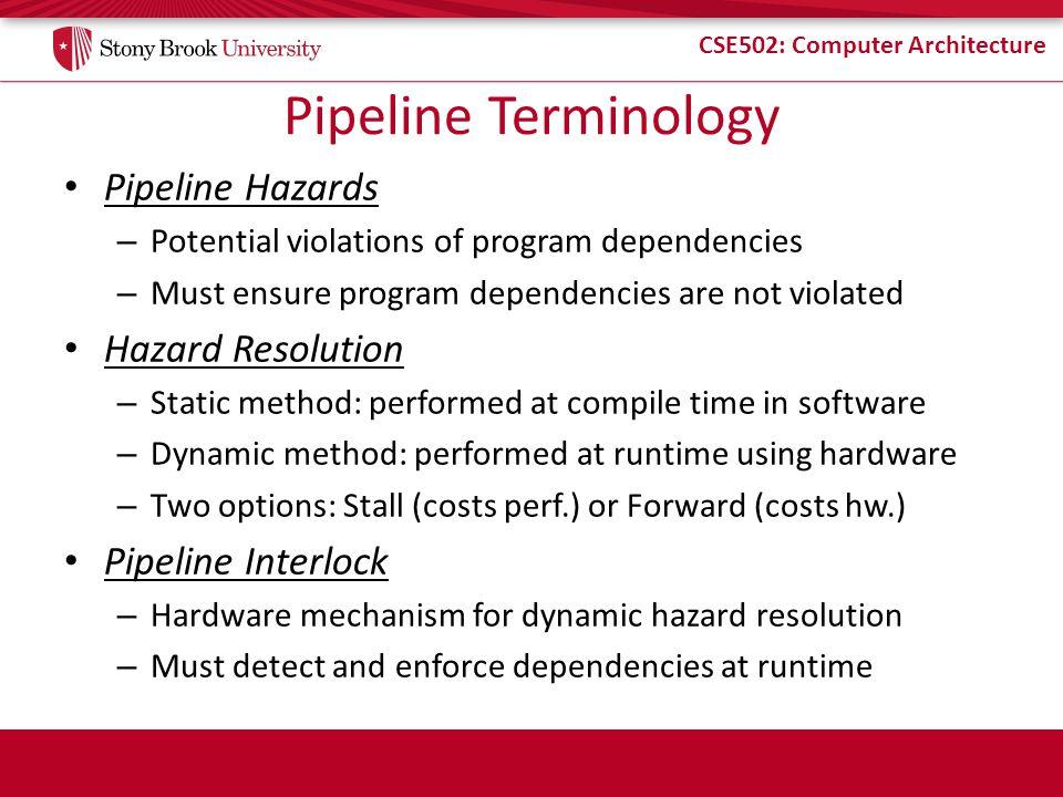 Pipeline Terminology Pipeline Hazards Hazard Resolution