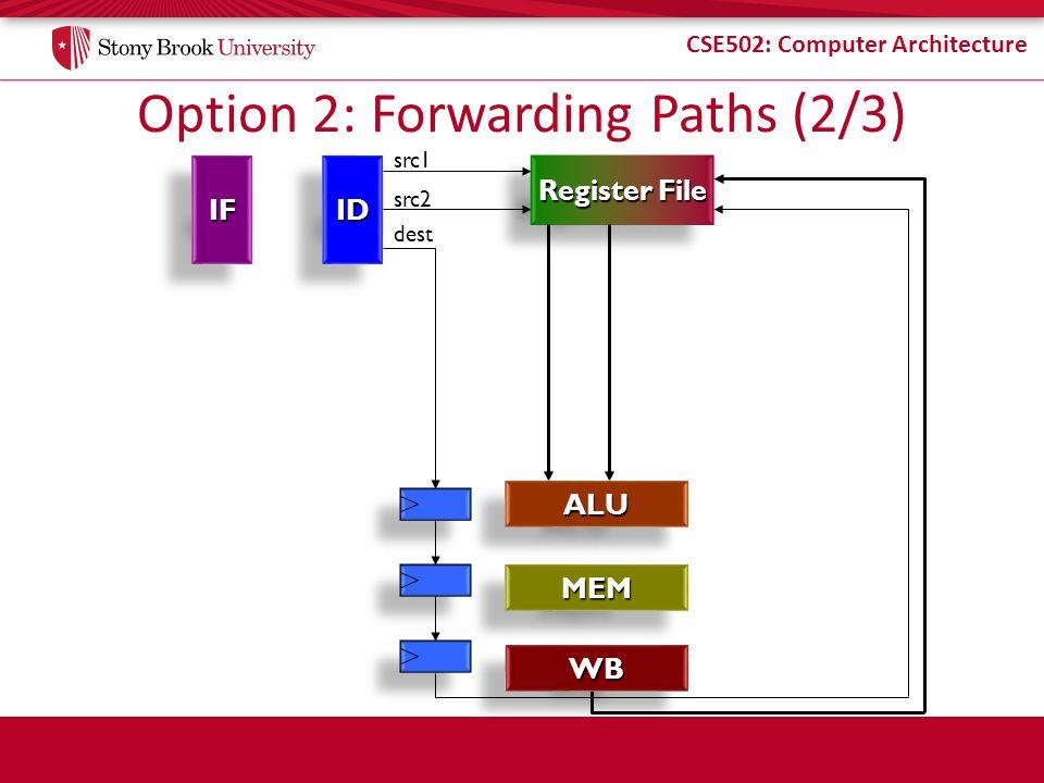 Option 2: Forwarding Paths (2/3)