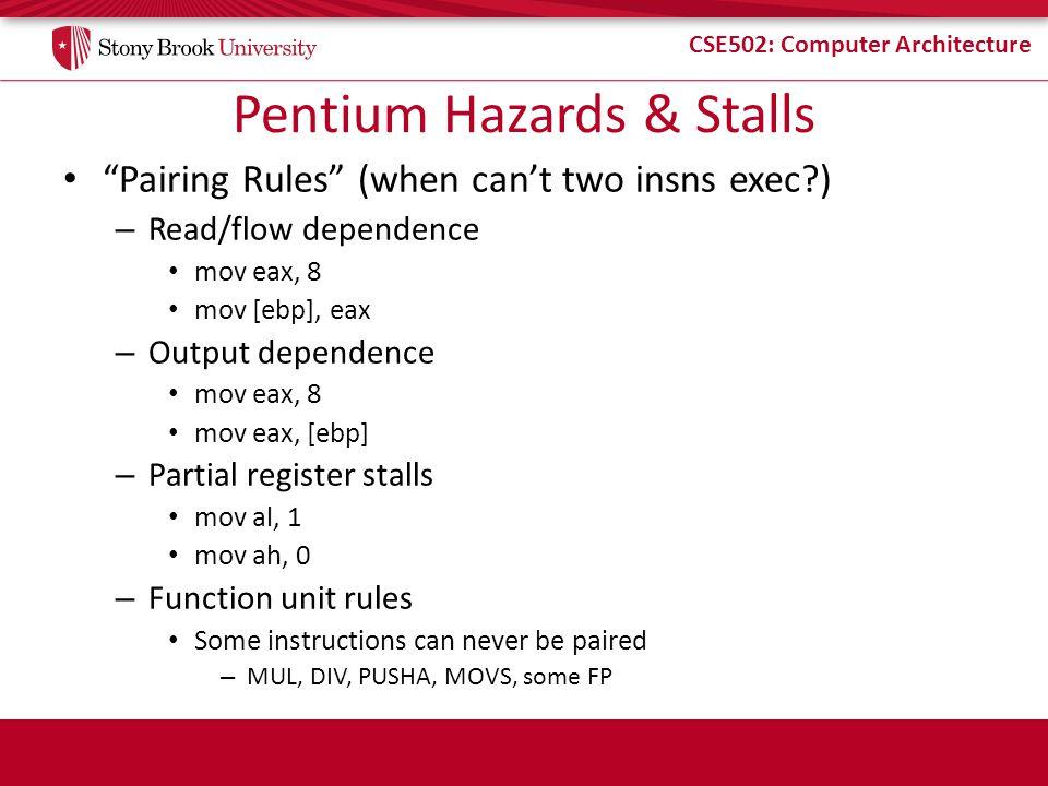 Pentium Hazards & Stalls