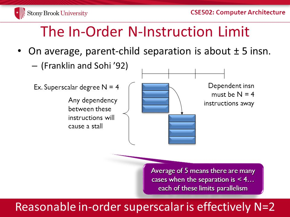 The In-Order N-Instruction Limit