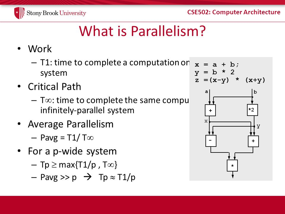 What is Parallelism Work Critical Path Average Parallelism