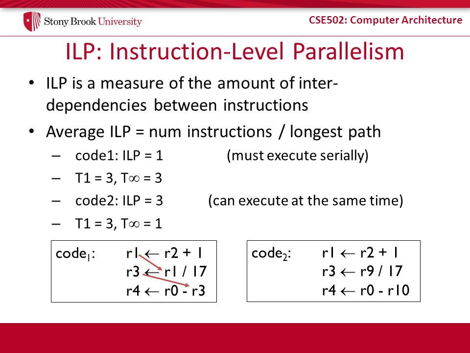 ILP: Instruction-Level Parallelism