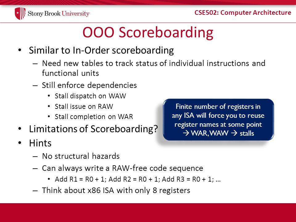 OOO Scoreboarding Similar to In-Order scoreboarding