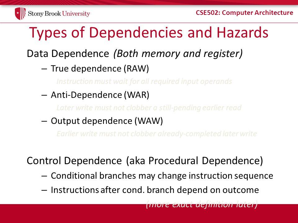 Types of Dependencies and Hazards