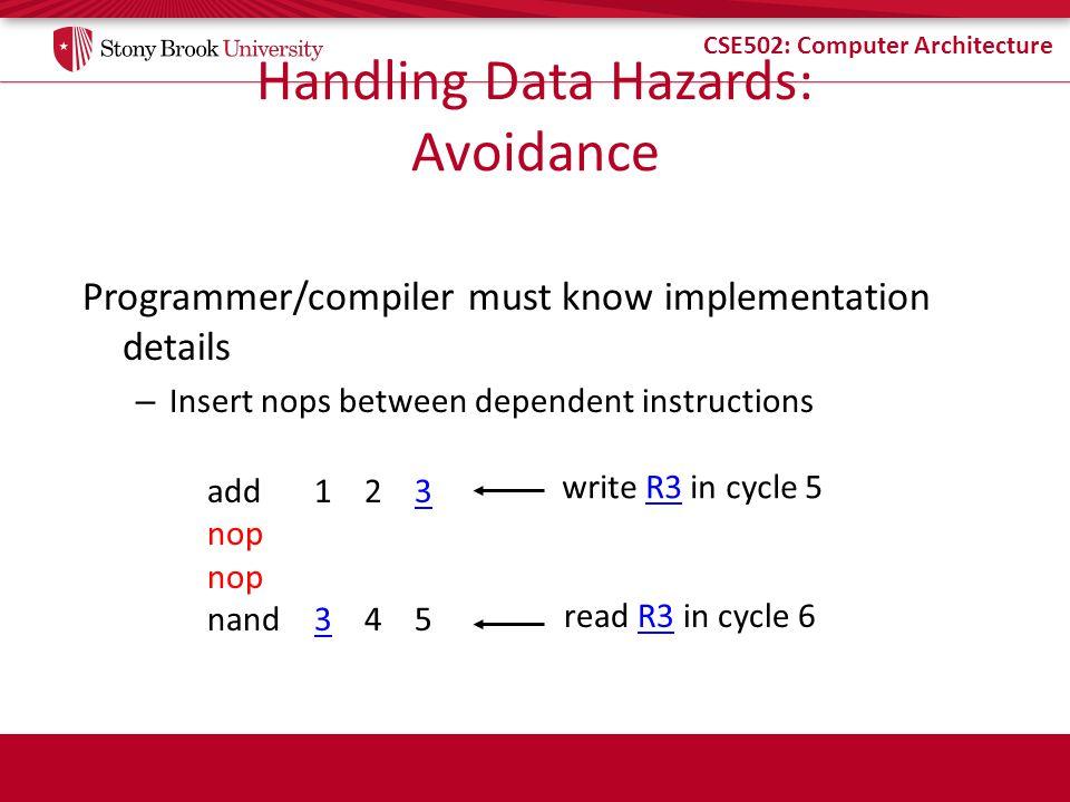 Handling Data Hazards: Avoidance