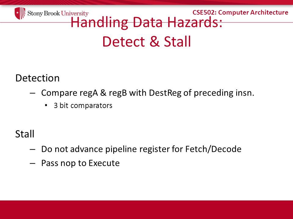 Handling Data Hazards: Detect & Stall