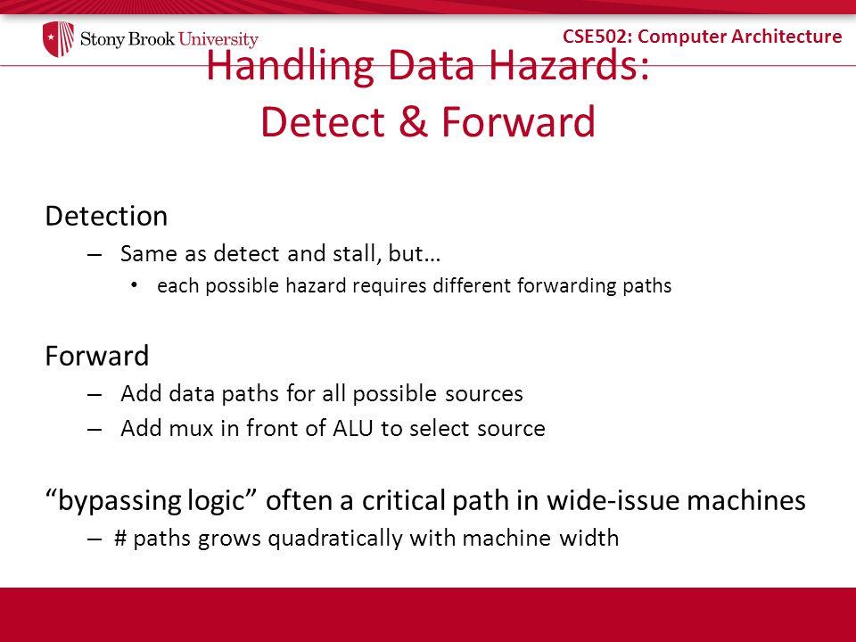 Handling Data Hazards: Detect & Forward