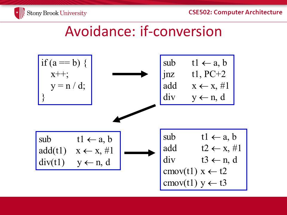 Avoidance: if-conversion