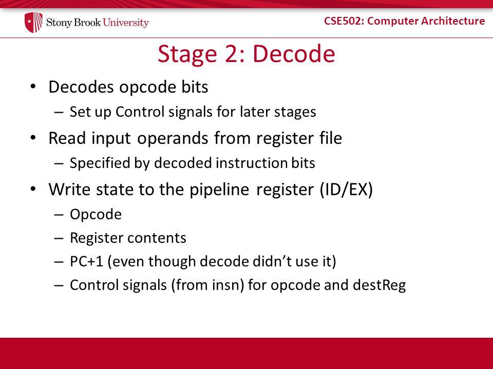 Stage 2: Decode Decodes opcode bits