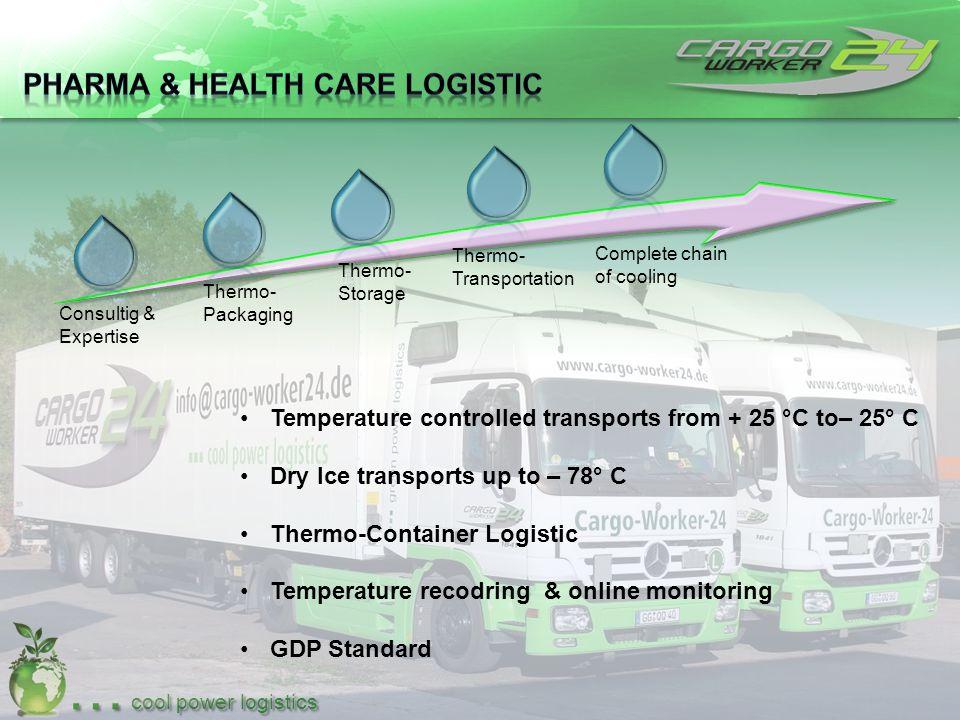 Pharma & Health Care Logistic