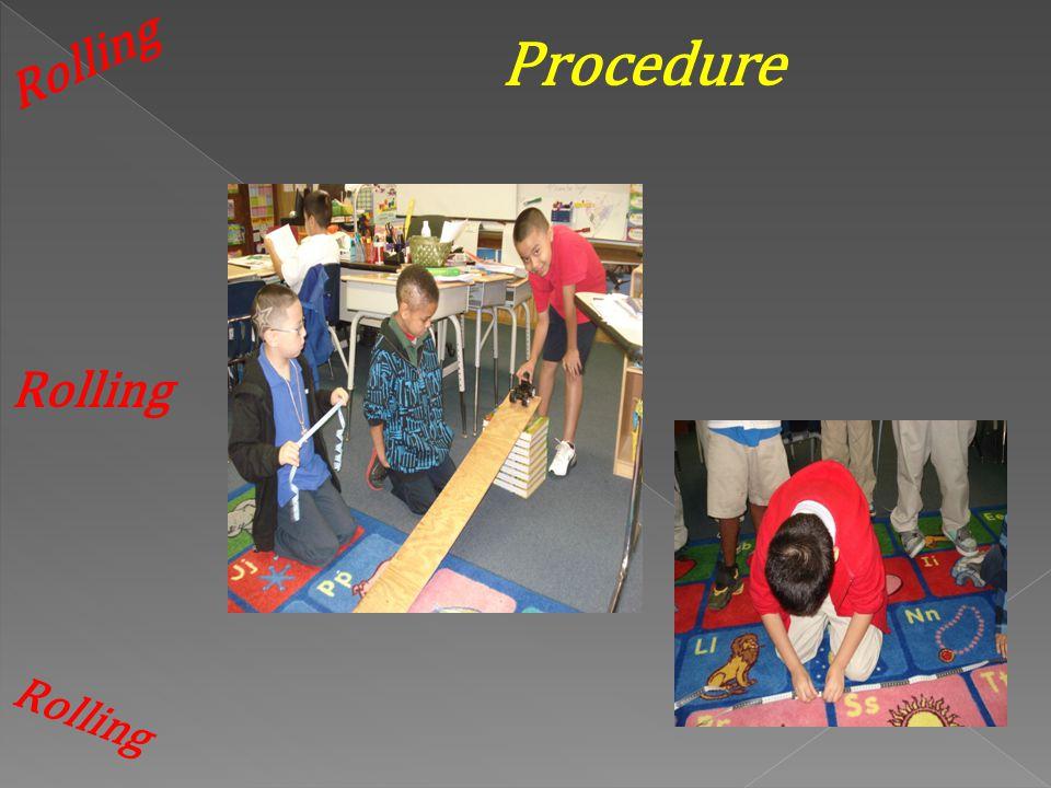 Rolling Procedure Rolling Rolling