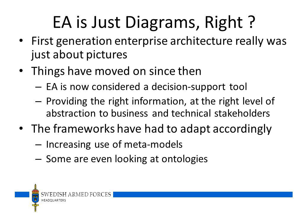 EA is Just Diagrams, Right