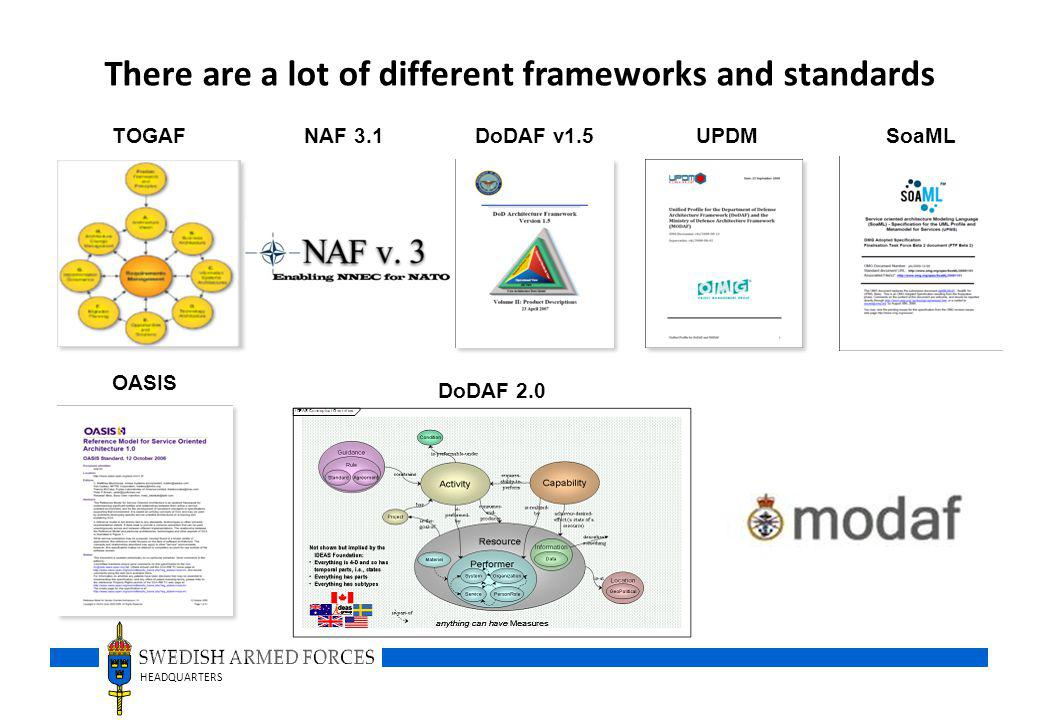 There are a lot of different frameworks and standards