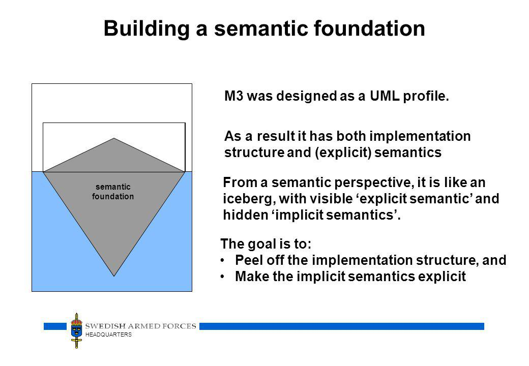 Building a semantic foundation