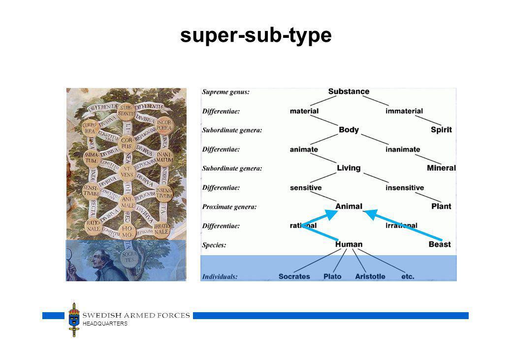 super-sub-type