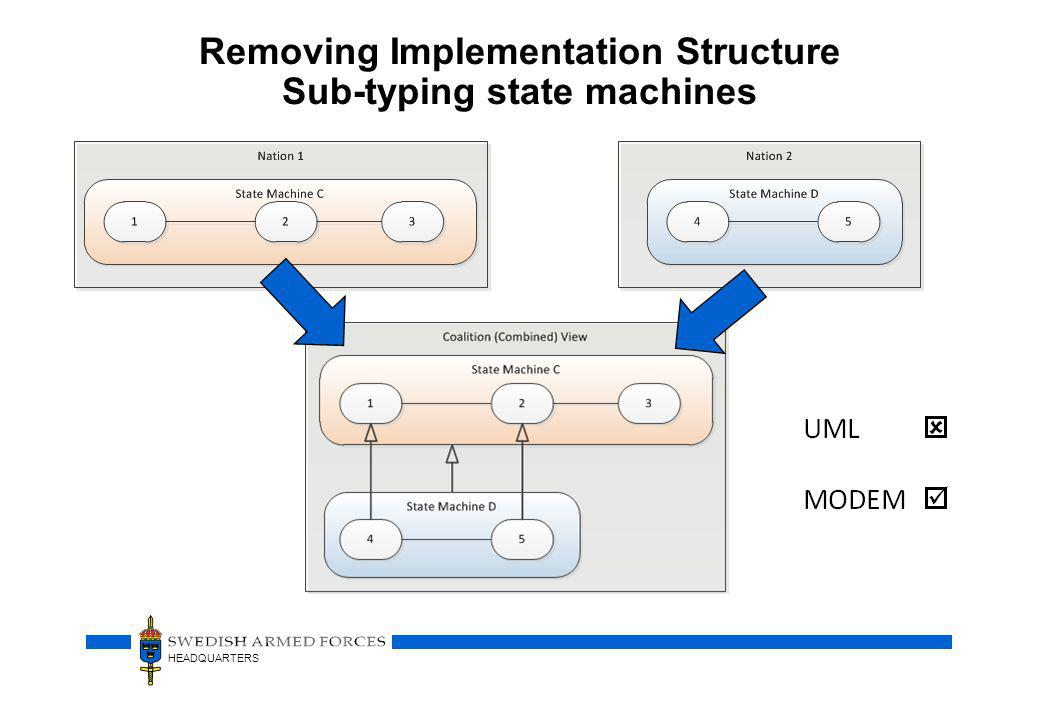 Removing Implementation Structure Sub-typing state machines