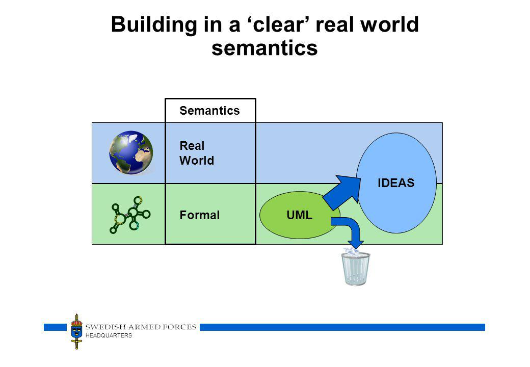 Building in a 'clear' real world semantics