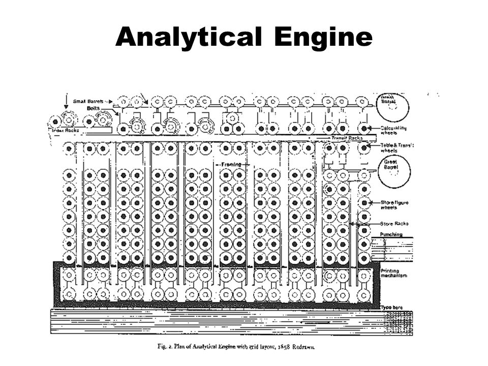 Analytical Engine