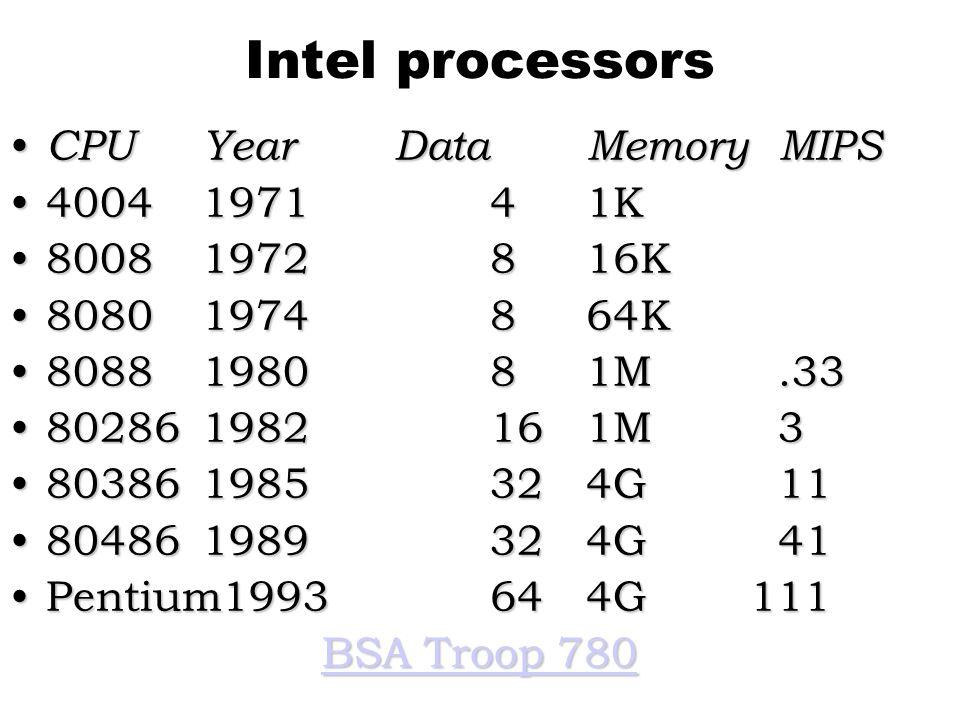 Intel processors CPU Year Data Memory MIPS 4004 1971 4 1K