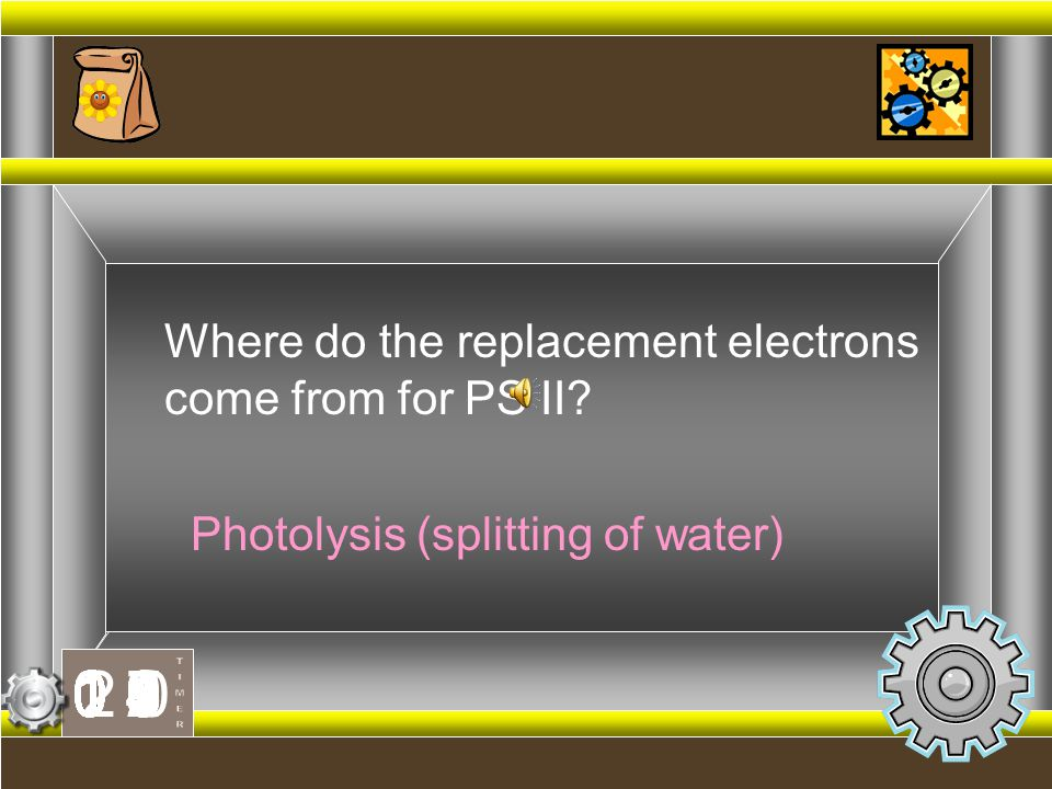 Photolysis (splitting of water)