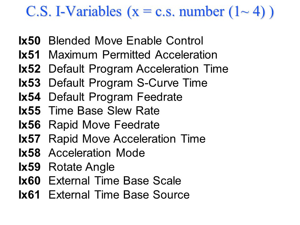 Encoder I-Variables (x = encoder ch. (1~ 4) )