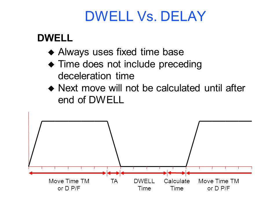 DWELL Vs. DELAY (continue)
