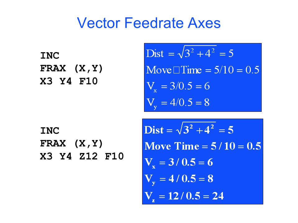 Vector Feedrate Axes (continue)