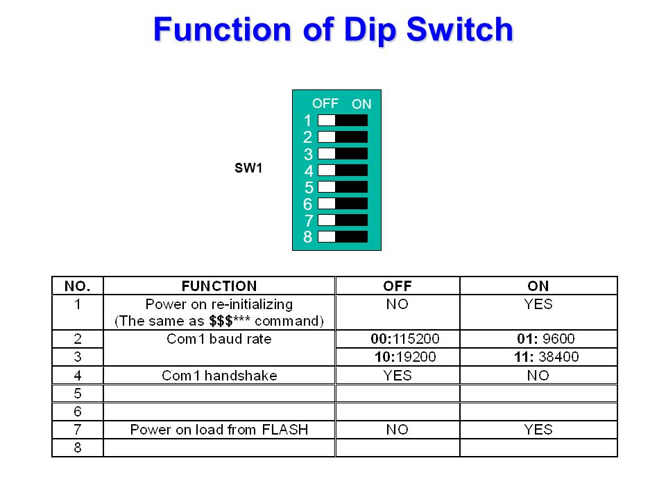 UTC400P PLC Program * Perform many tasks like hardware PLC's