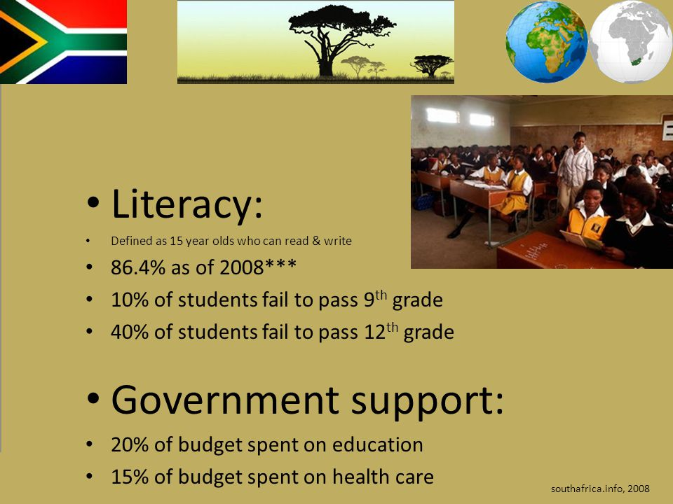 Literacy: Government support: 86.4% as of 2008***