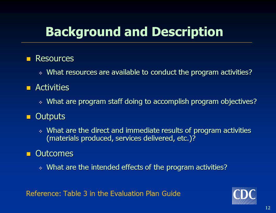 Program Logic Model A logic model is a graphic depiction of the program description.