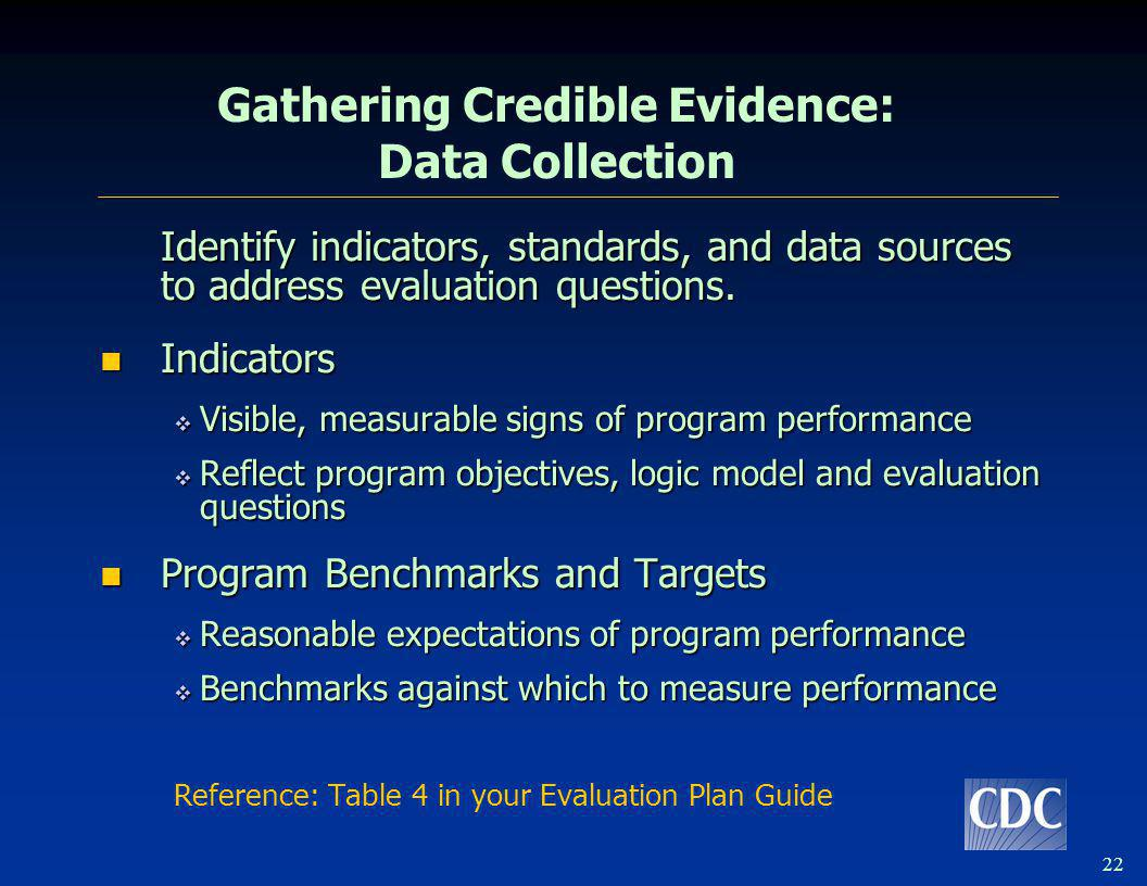Gathering Credible Evidence: Data Collection