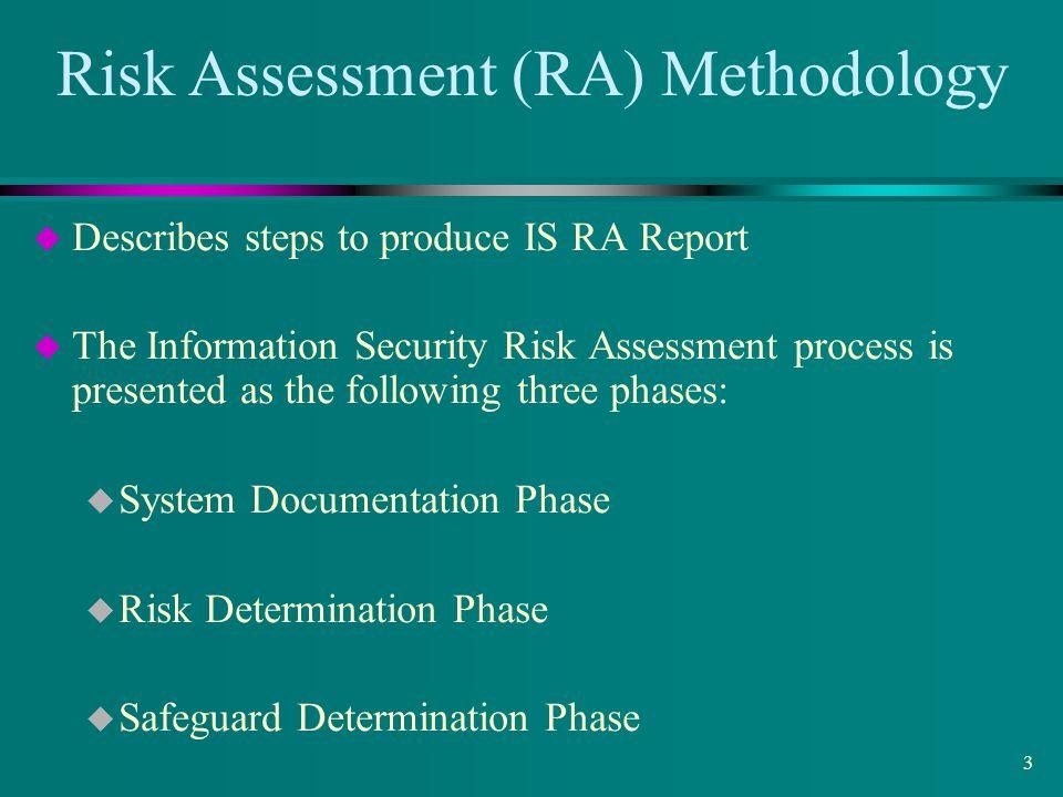 Risk Assessment (RA) Methodology