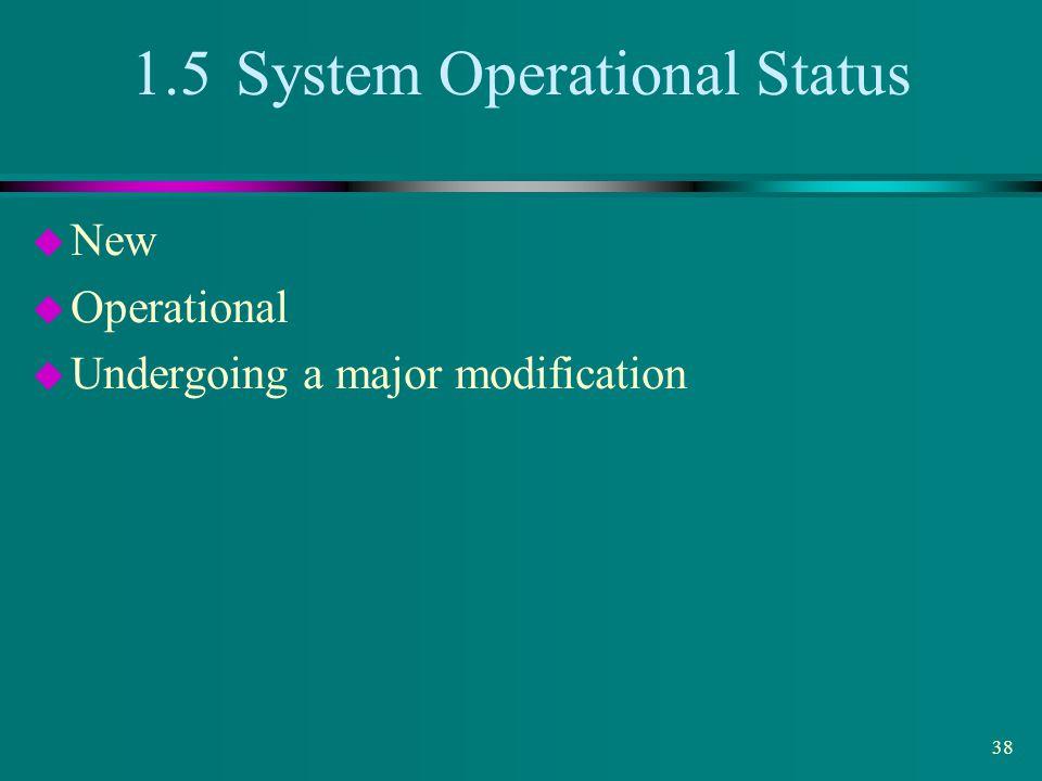 1.5 System Operational Status