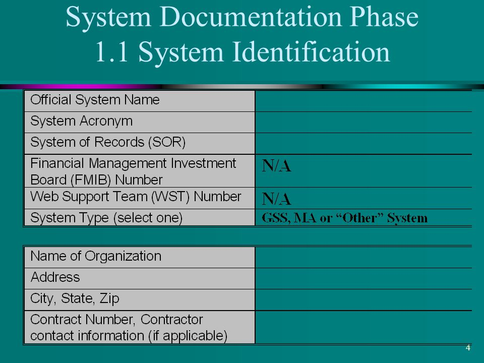 System Documentation Phase 1.1 System Identification