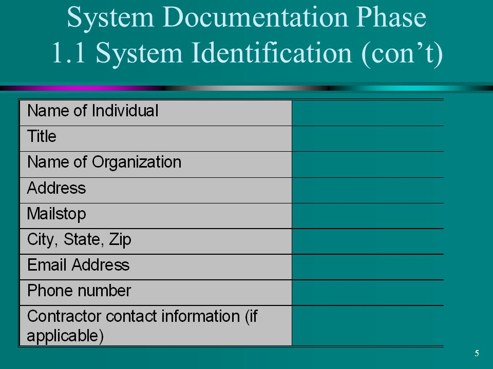 System Documentation Phase 1.1 System Identification (con't)