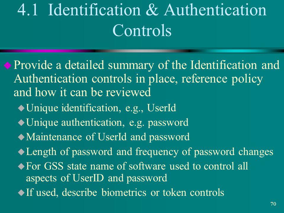 4.1 Identification & Authentication Controls