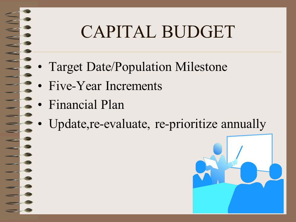 CAPITAL BUDGET Target Date/Population Milestone Five-Year Increments