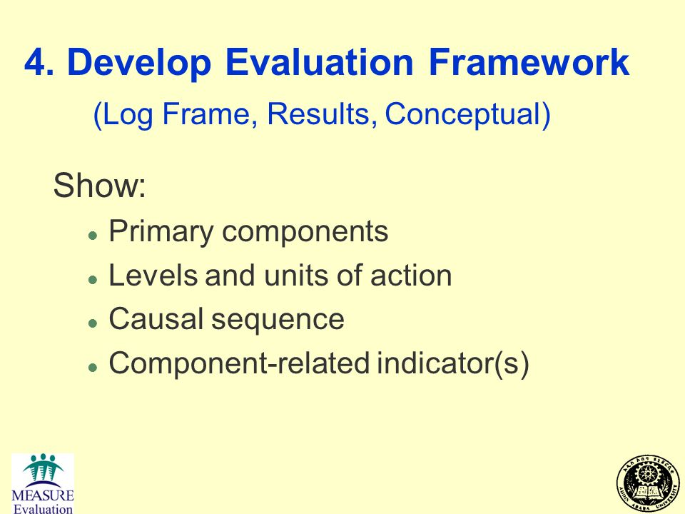4. Develop Evaluation Framework (Log Frame, Results, Conceptual)