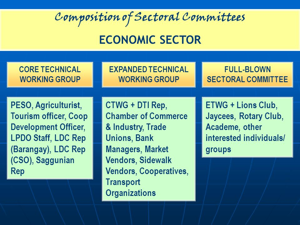 Composition of Sectoral Committees