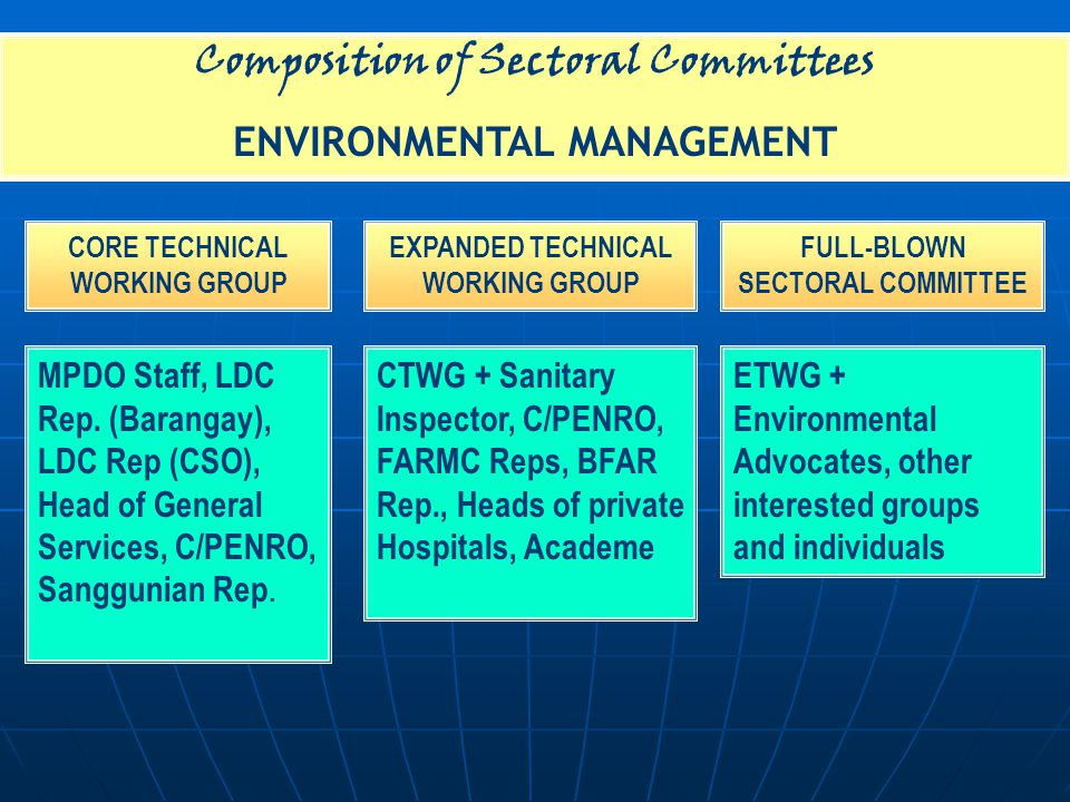 Composition of Sectoral Committees ENVIRONMENTAL MANAGEMENT