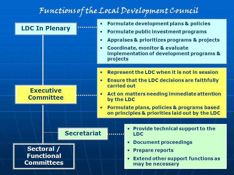 Functions of the Local Development Council