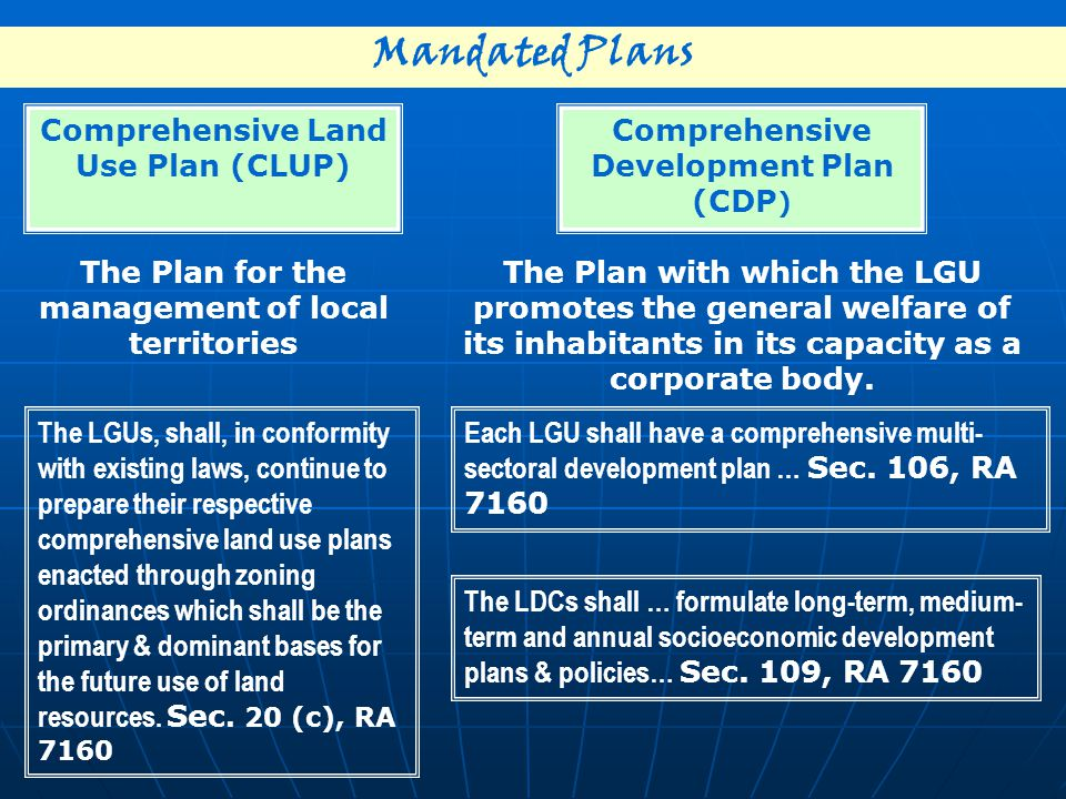 Mandated Plans Comprehensive Land Use Plan (CLUP)